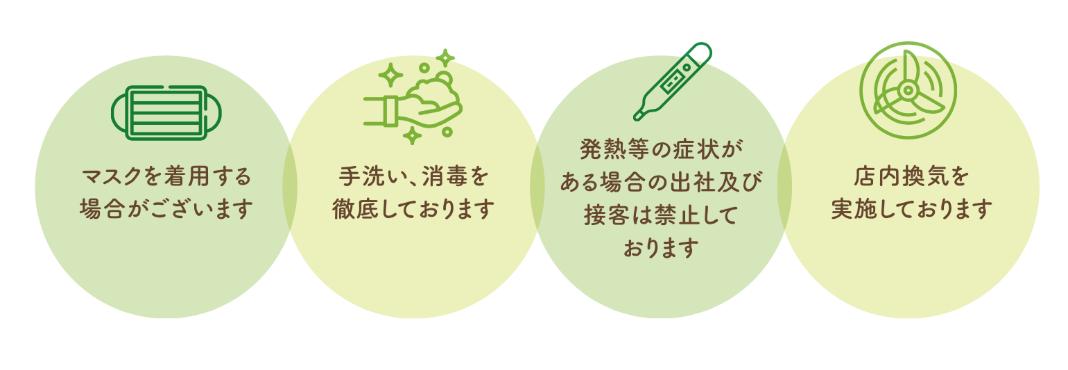 Re.Ra.Ku の新型コロナウイルスをはじめとする感染予防
