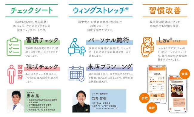 kenkou_programとは